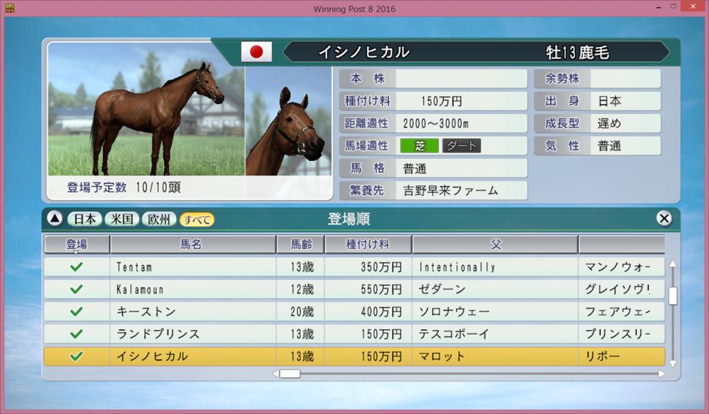 【ウイポ8 2016】スペシャル種牡馬2