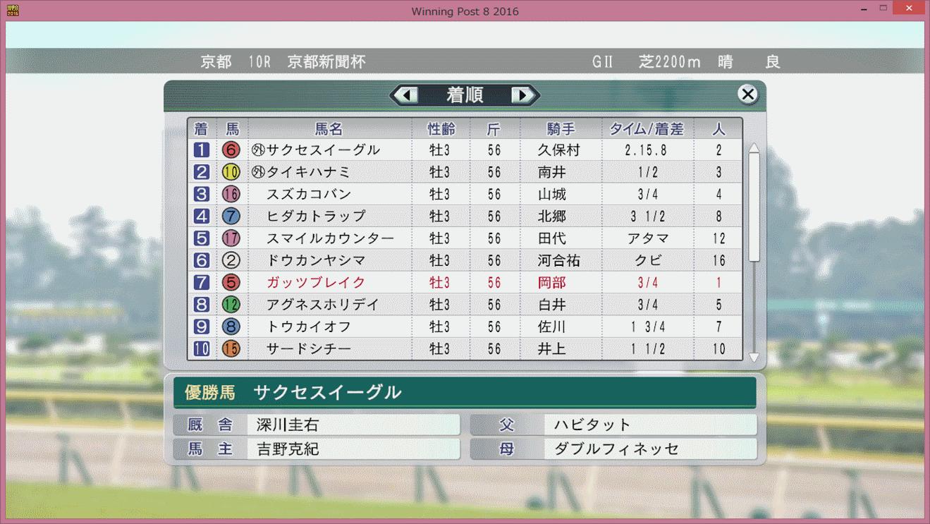 【ウイポ8 2016】京都新聞杯