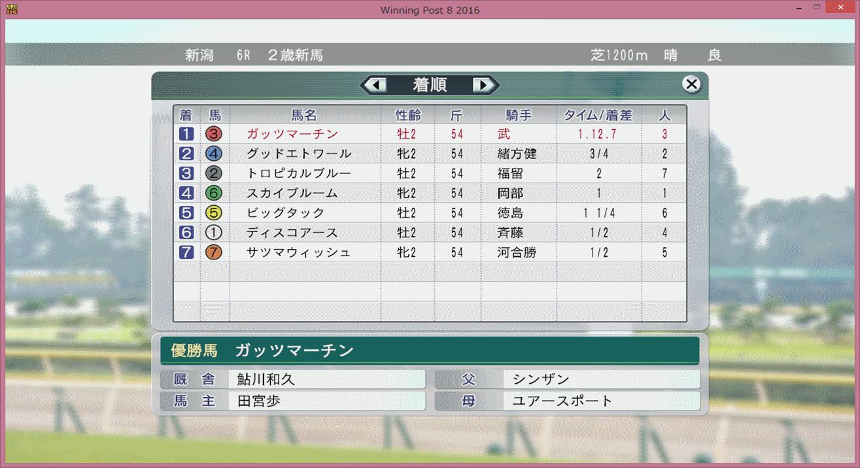【ウイポ8 2016】ガッツマーチン1
