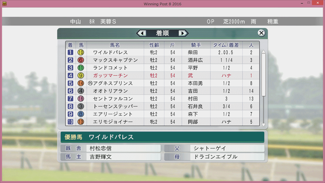 【ウイポ8 2016】ガッツマーチン3戦目
