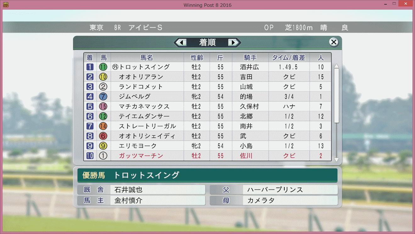 【ウイポ8 2016】ガッツマーチ4戦目