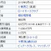 【ウイポ8 2016】オルフェーヴルの夢破れる。。ロードクエスト高っ!(本当は626万w)【PS4版-No.32-】